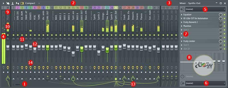 پارامترهای میکسر در اف ال استودیو | آشنایی با میکسر صدا