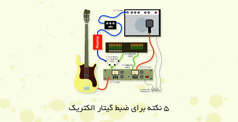 gt-electric-recording