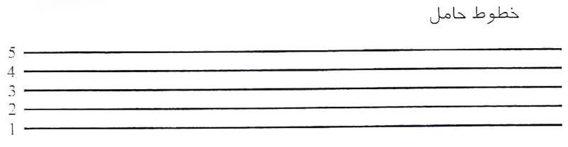 خطوط حامل